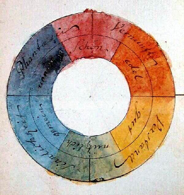 Значение цветов: зеленый, синий, красный